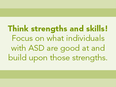 Think Strengths